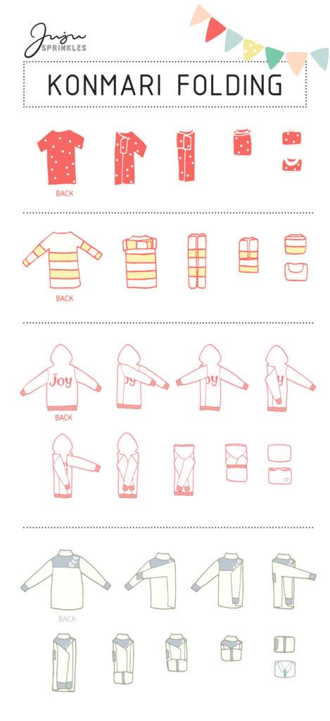 doblar ropa metodo marie kondo ilustracion